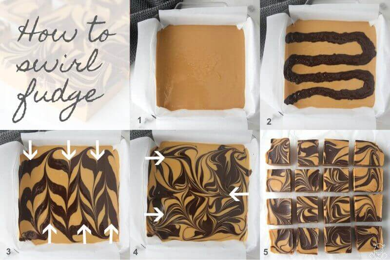 Step by-step depiction of how to swirl fudge
