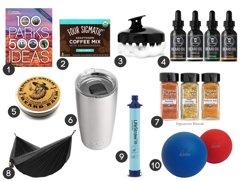 fathers day gift ideas under